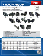 Crossflow & Centrifugal Blowers